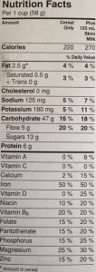 Nutrition Facts Panel for Oatmeal Crisp cereal