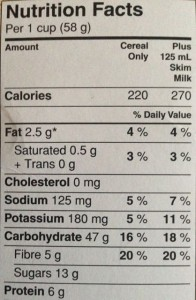 Top Panel of a Nutrition Facts box - General Mills Oatmeal Crisp Maple Nut